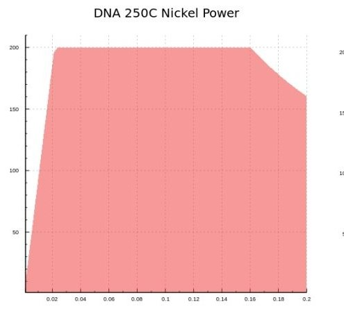 250C 2S output power Ni.jpg